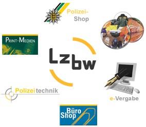 Logistikzentrum Baden-Württemberg (LZBW)